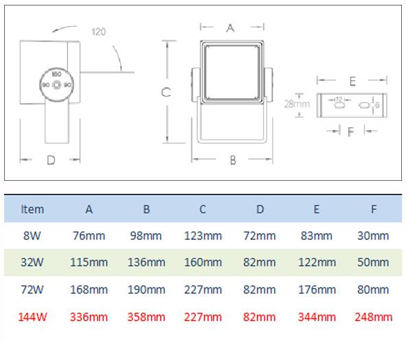 304 led strahler aus eloxiertem aluminium 72w. Black Bedroom Furniture Sets. Home Design Ideas